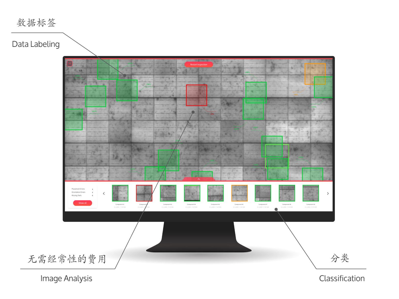 AI.SEE - 视觉质量控制与缺陷检测系统