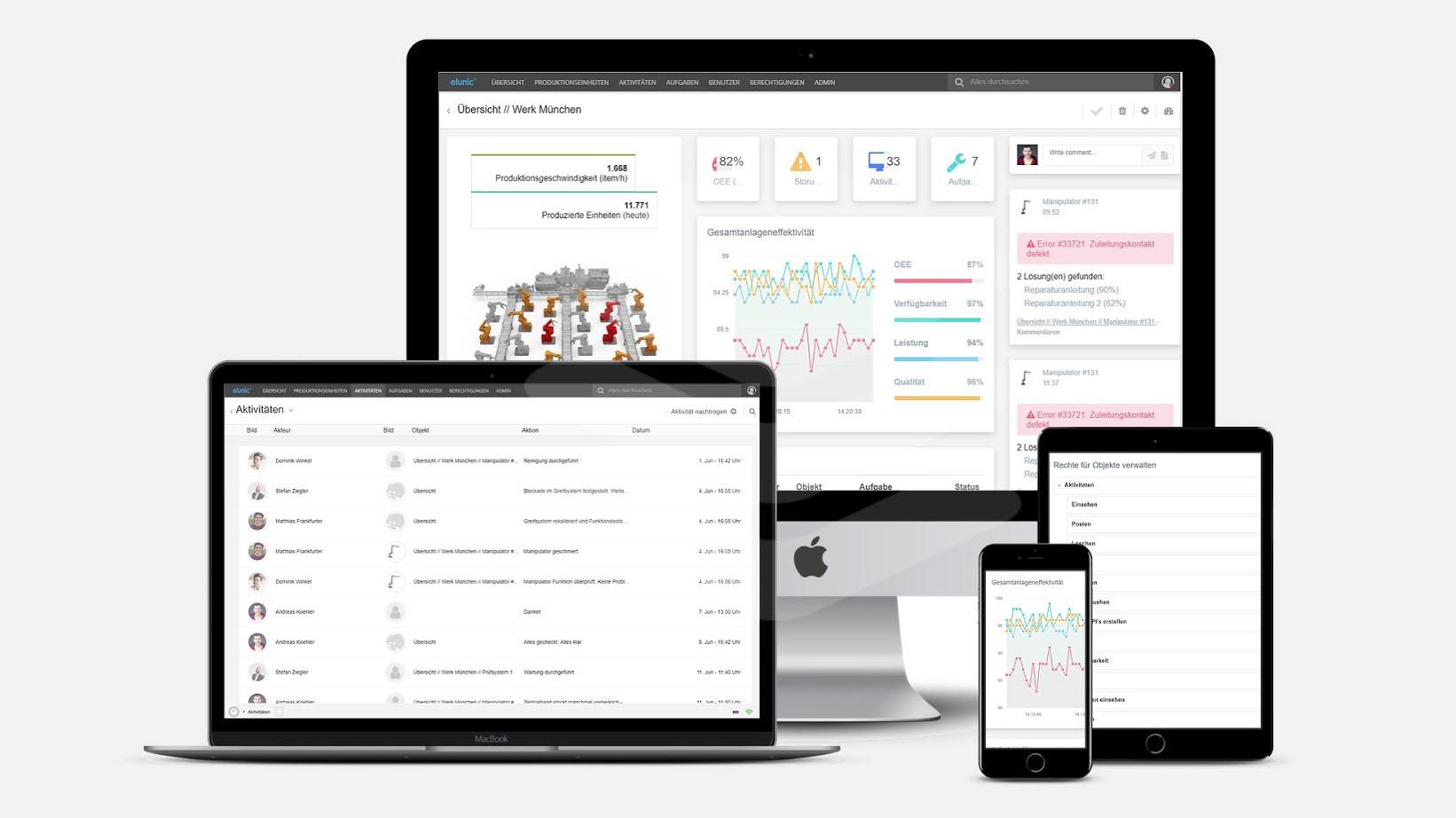 Multiple Device Dataface
