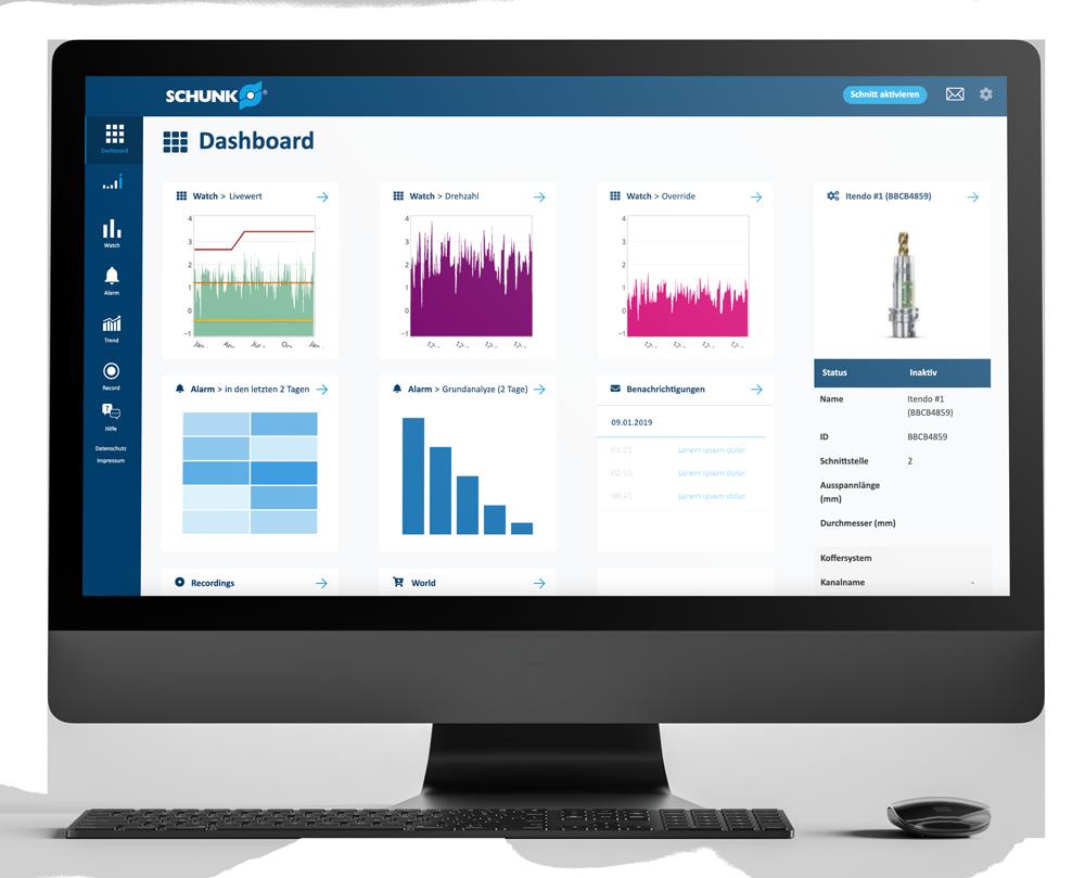 Schunk iTendo-Plattform